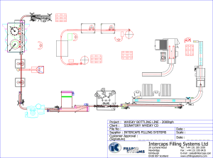 Spirit bottling line layout